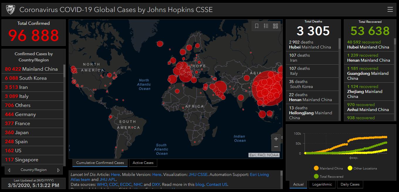 Coronavirus Live-Tracker